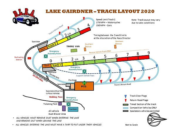Track Layout 2020